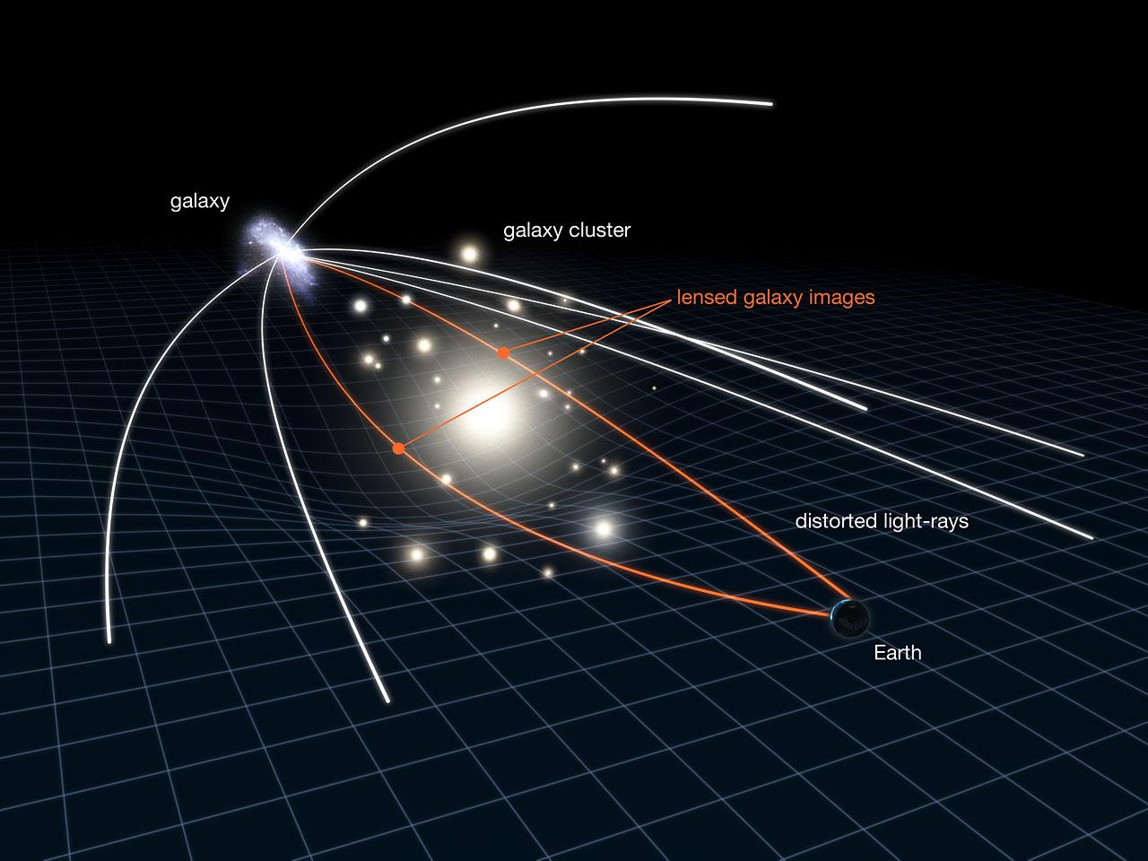 """Suprisingly"" young galaxy found by Keck, NASA"