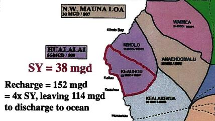 VIDEO: Kona Water Management Area – part 1