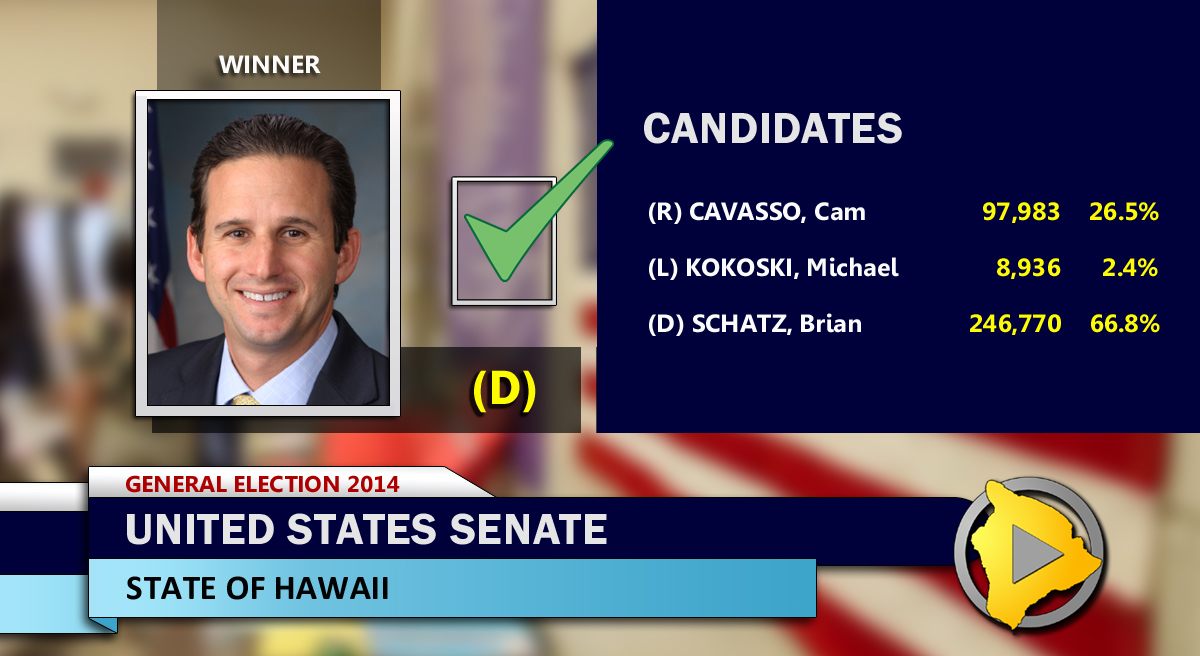 Hawaii Democrats Hold On To Congress – 2014 Election Final Results