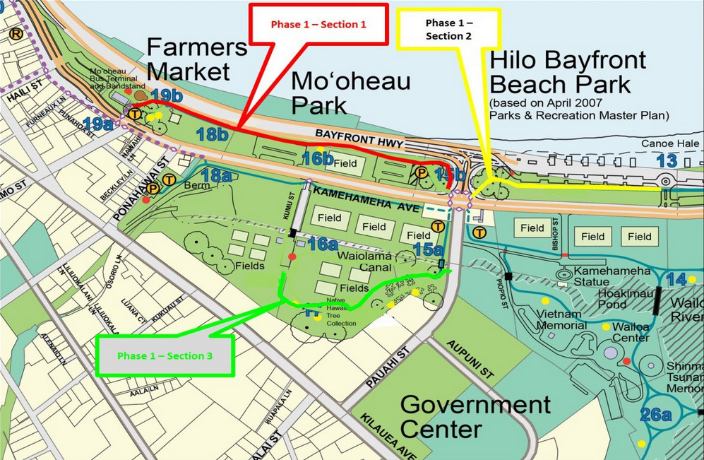 Image courtesy the County of Hawaii
