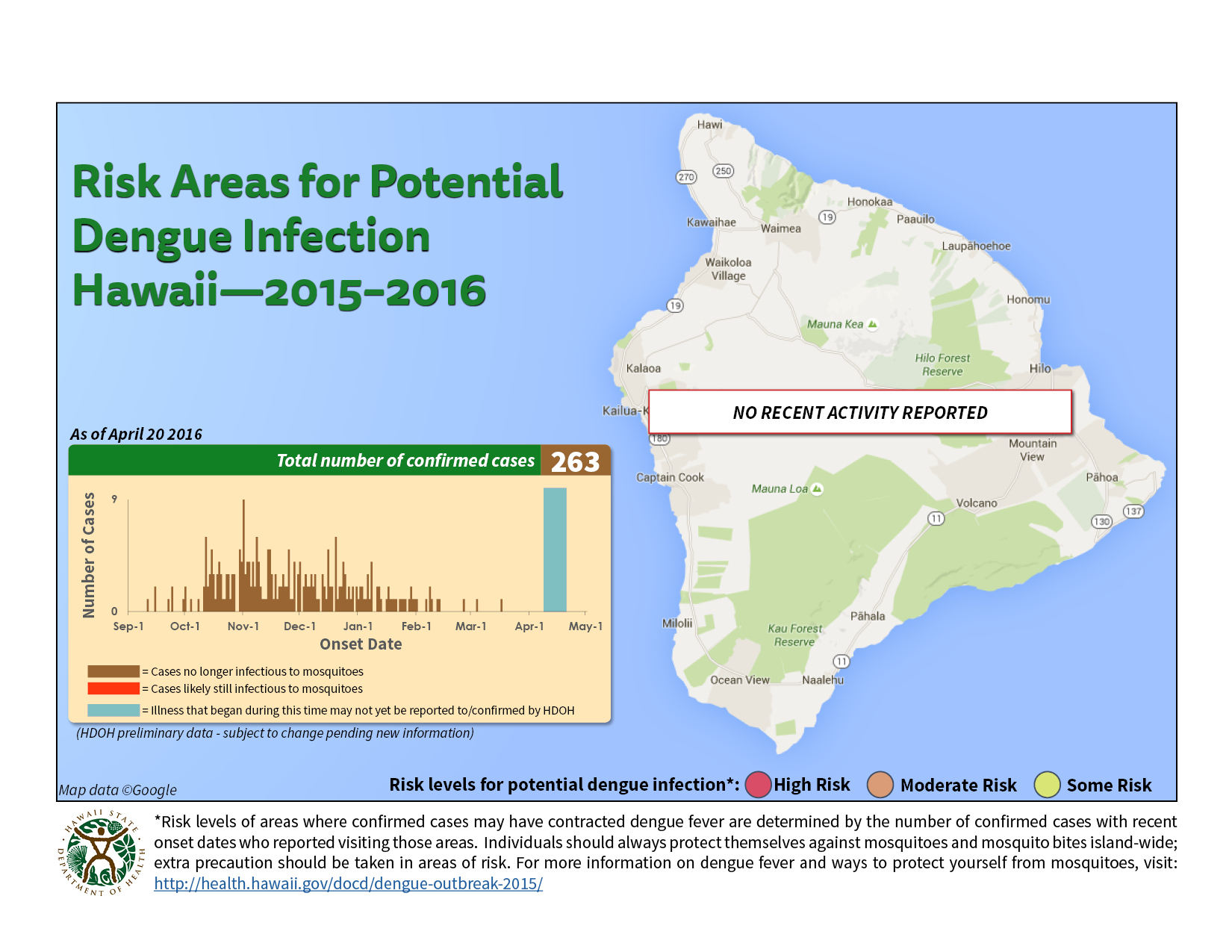 Map courtesy Hawaii Department of Health.