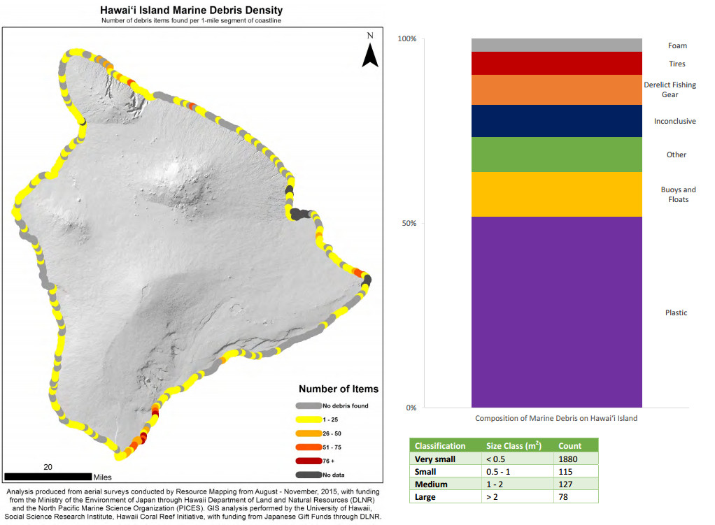 "Figures from the final report ""Japanese Tsunami Marine Debris Aerial Imagery Analysis and GIS Support in the Main Hawaiian Islands"""