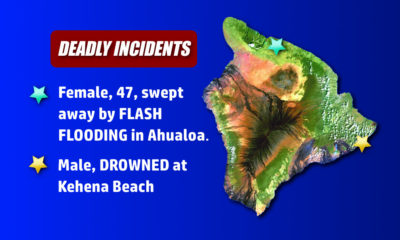 Two Water Related Deaths Reported In East Hawaii