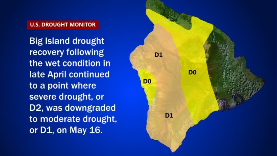 Big Island Drought Eases Along The Kona Coffee Belt