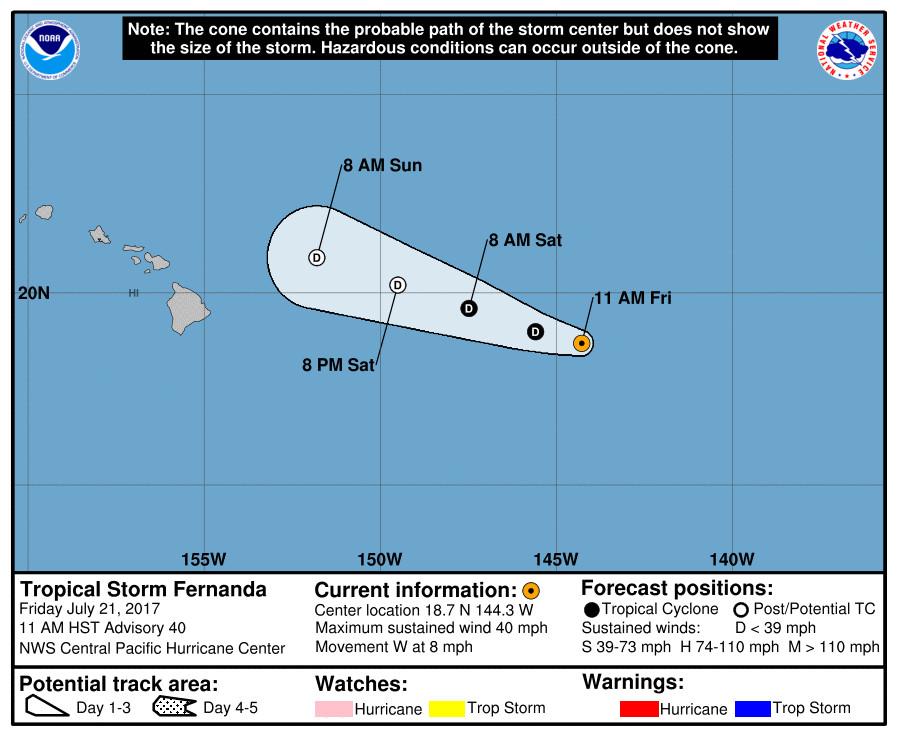 Fernanda Continues To Weaken As It Nears Hawaii