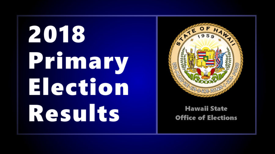 Hawaii County Council 2018 Election Results