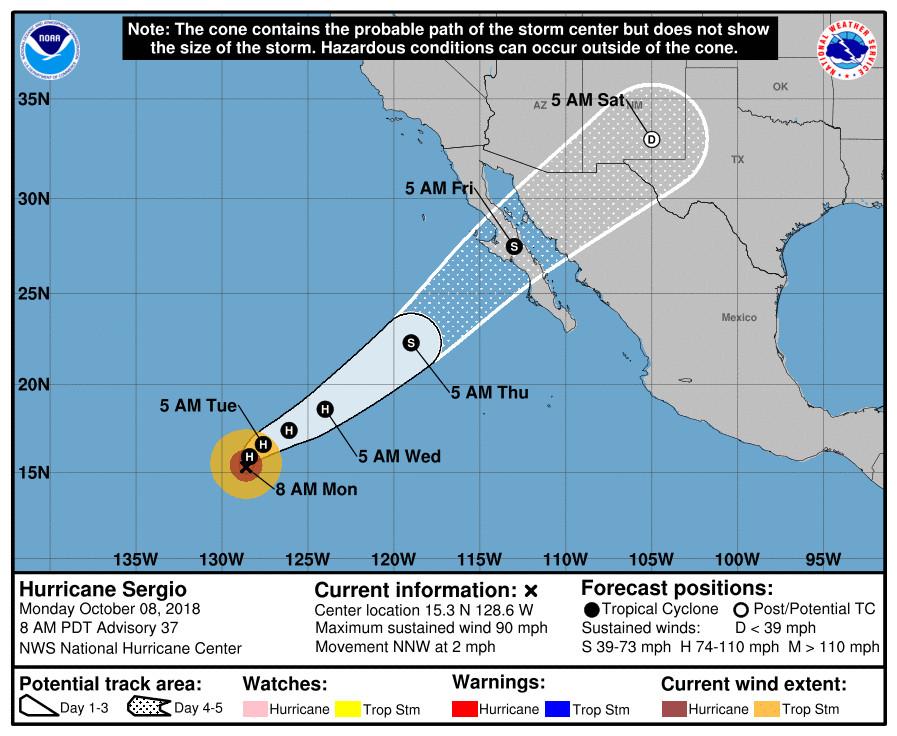 Hurricane Sergio Swell Generates High Surf Advisory