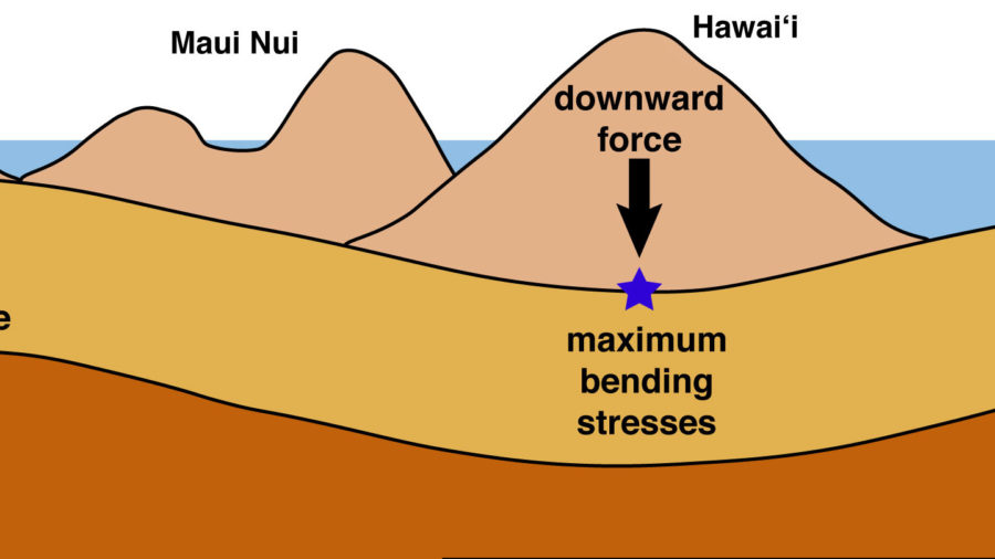 VOLCANO WATCH: Offshore Hawaii Earthquakes Explained