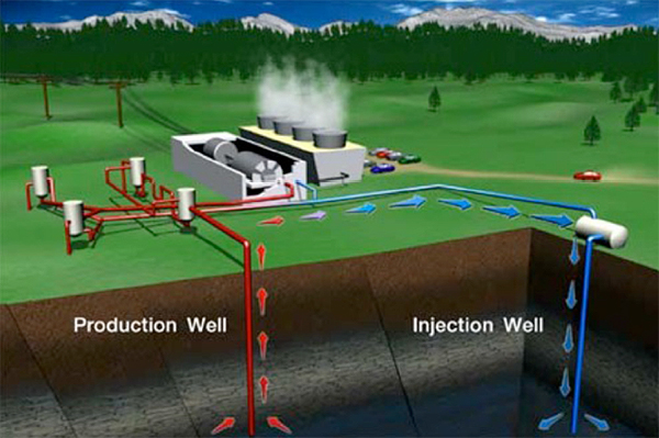 VIDEO: Geothermal Working Group Report unveiled in Hilo