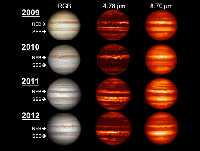 Unprecedented changes on Jupiter observed