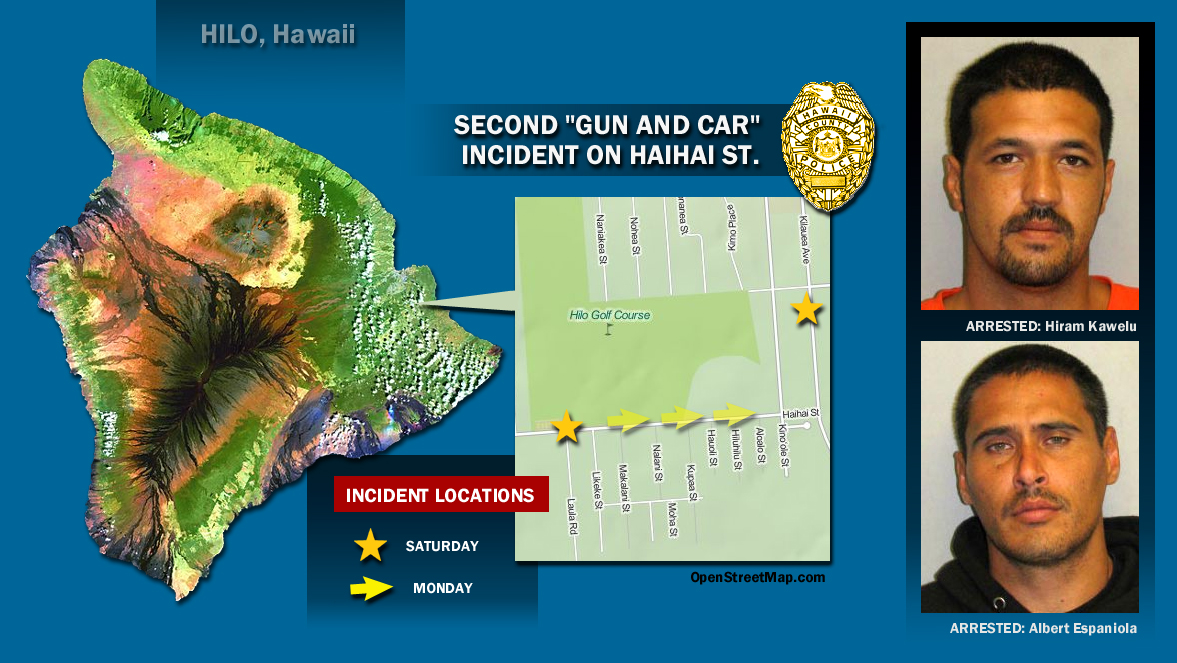 Arrests made in another Haihai Street car and gun incident