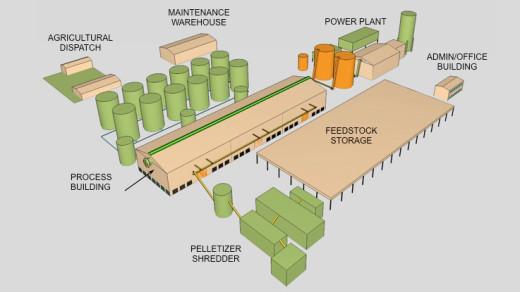 image of the proposed Wood Valley plant layout, courtesy Aina Koa Pono