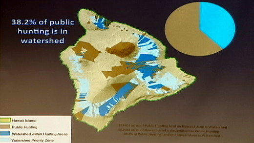 Still frame of the map shown in Hadway's power point presentation that got the most interest. It shows area of public hunting that overlap with designated forest watershed.
