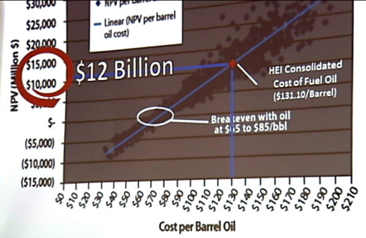 Slides like this one shown to the public helped illustrate the conclusions drawn by Parker Ranch