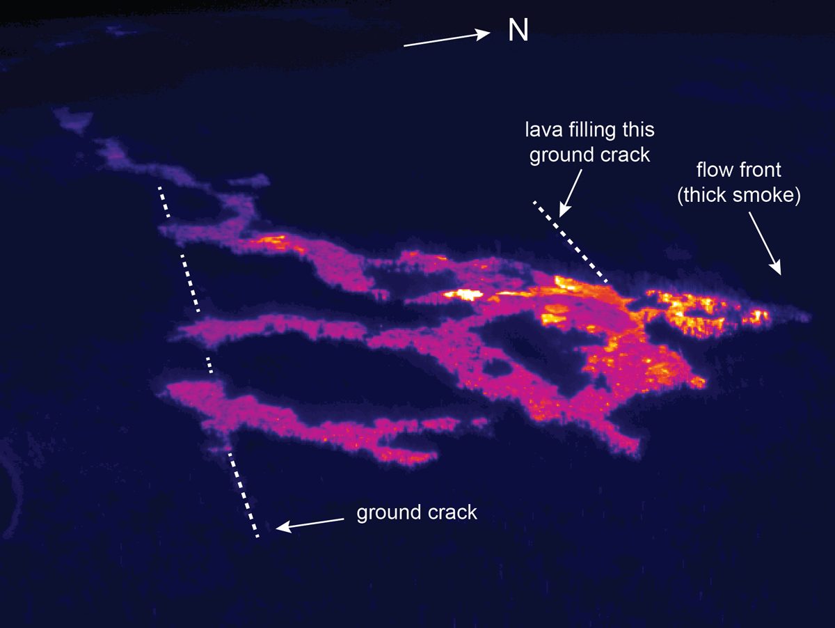 This thermal image looks west at the June 27th flow front. The active tip of the flow is at the right side of the image, moving north. Lava issued from several spots along a deep ground crack, which has been traced with the dotted line in the left portion of the image. In addition, lava was filling another crack, also marked, closer to the active tip of the flow. (USGS HVO)