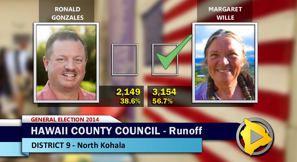 2014 Election – Hawaii County – Third Printout at 10:00 p.m.