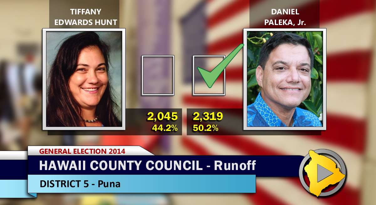 Final Results For Hawaii County Council Runoffs
