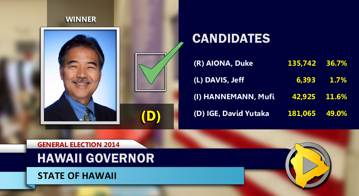 Ige Elected Hawaii Governor – 2014 Election Final Results