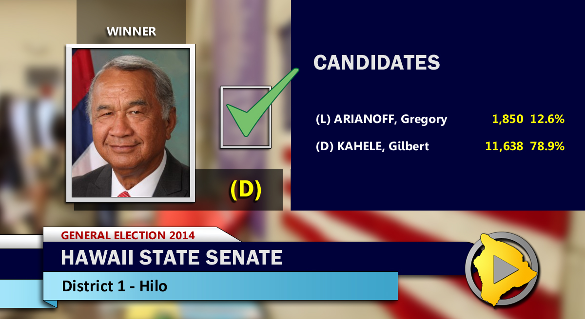 Big Island Democrats Sail Into State Senate Seats