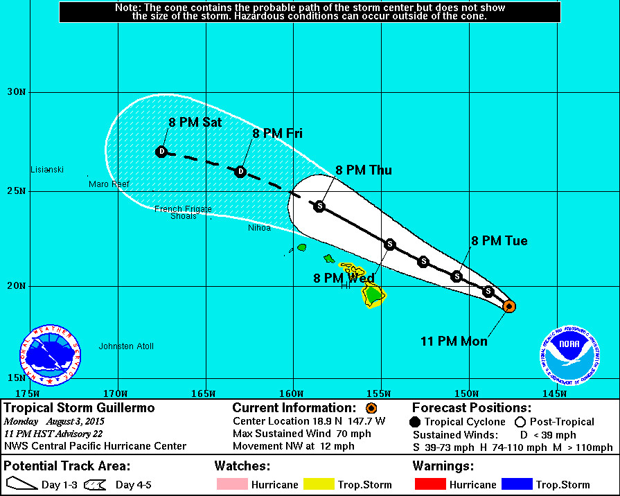 Guillermo Strengthens Slightly, Continues Northwest Track