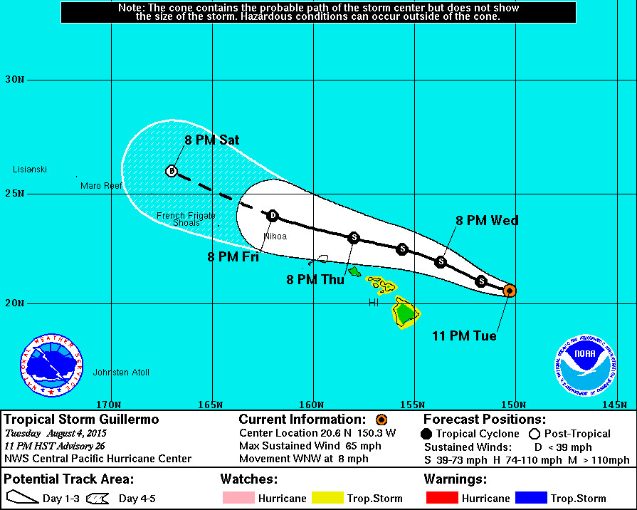 Midnight – Tropical Storm Guillermo Update