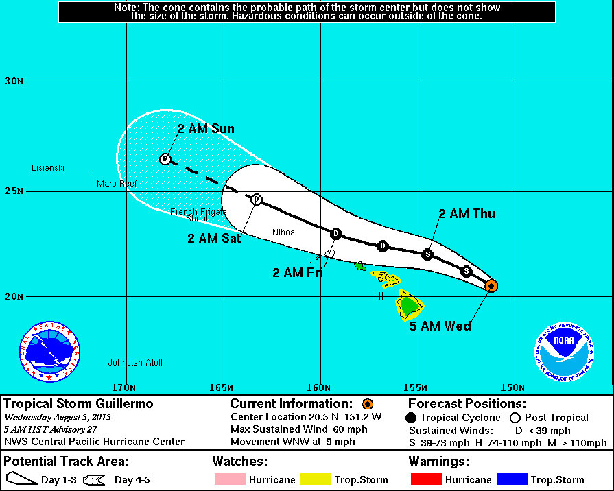 6 am Update – Guillermo Weakens, Tracks North of Big Island