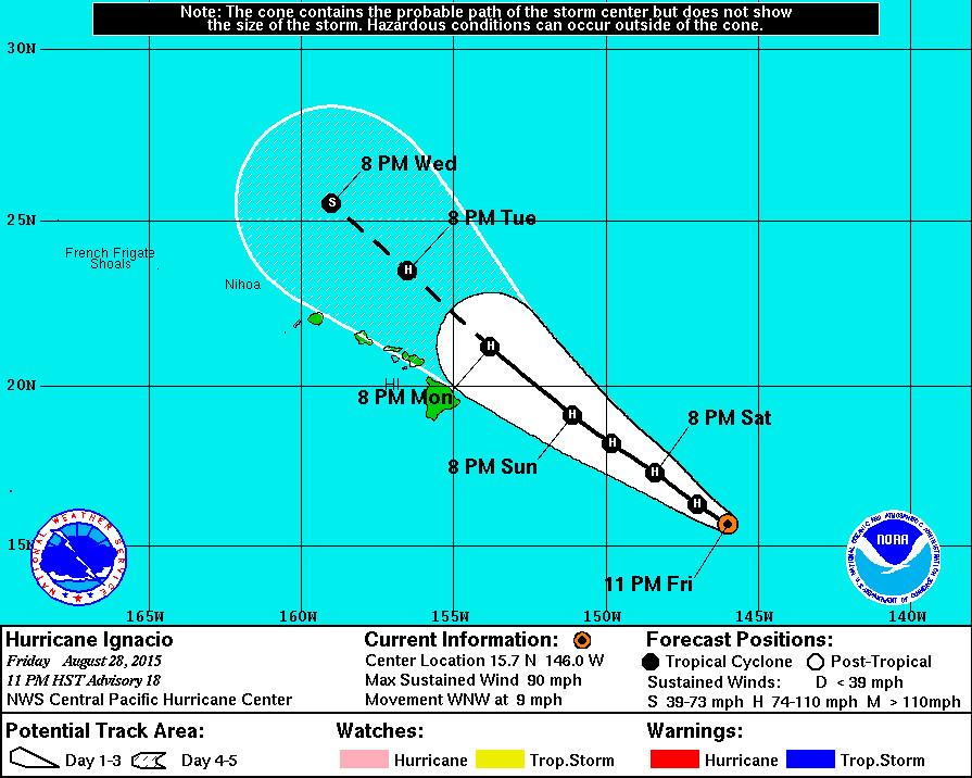 Hurricane Ignacio Tracking Just North Of Big Island