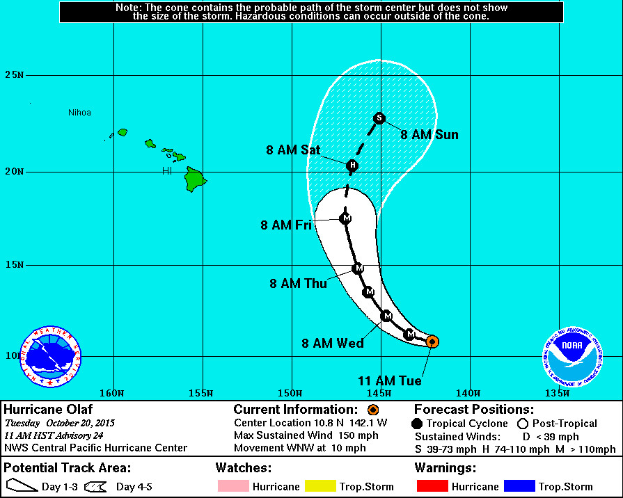 Powerful Olaf Will Bring Warning Level Surf To Hawaii