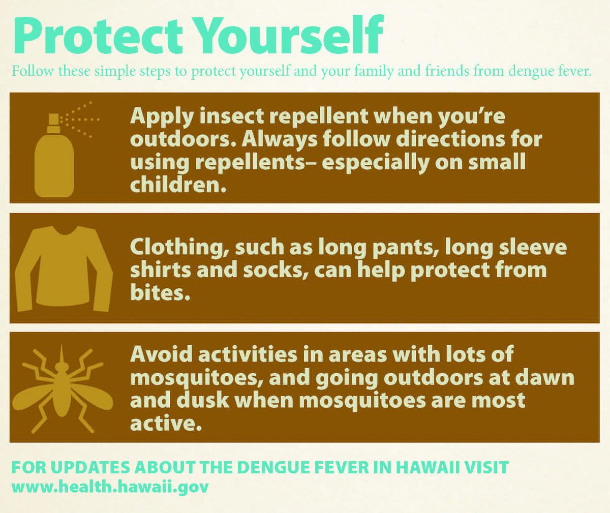 2015-11-10 Dengue - Social Media 3