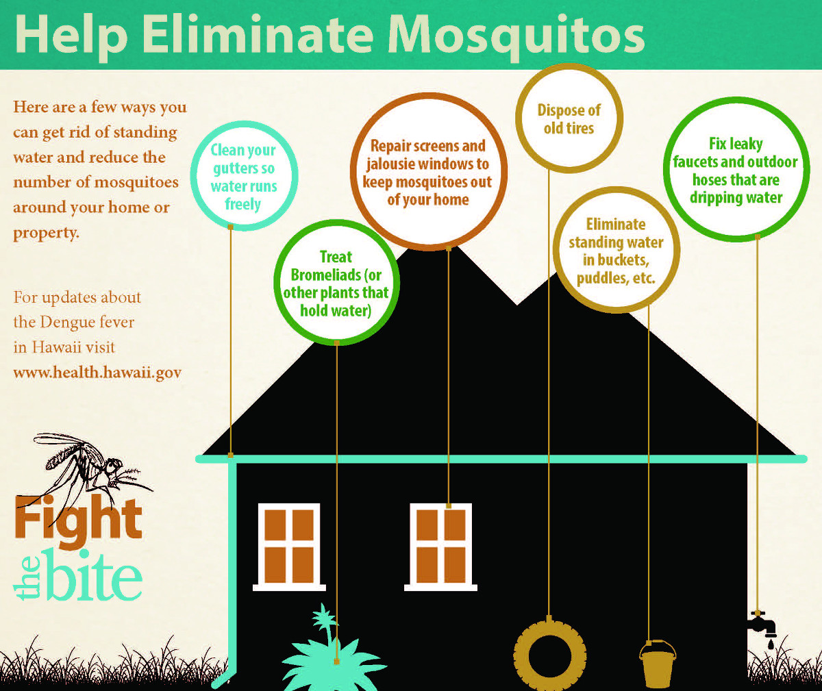 2015-11-10 Dengue - Social Media 4