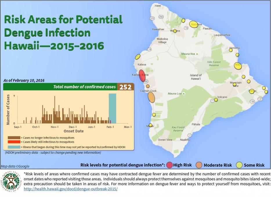 2016-02-10 dengueMAPdoh