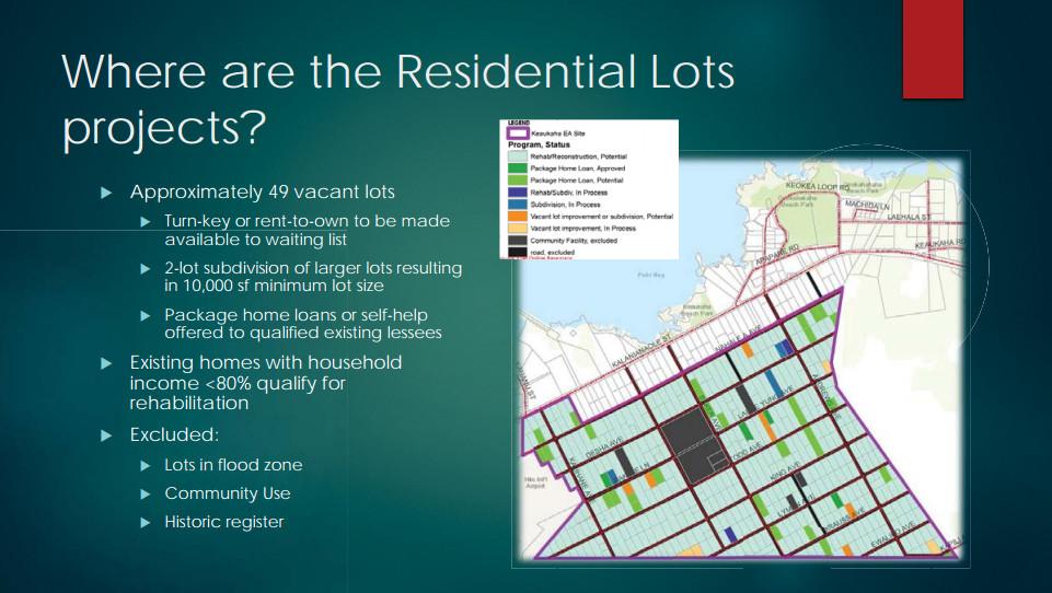 Keaukaha Residential Rehab, Construction Planned