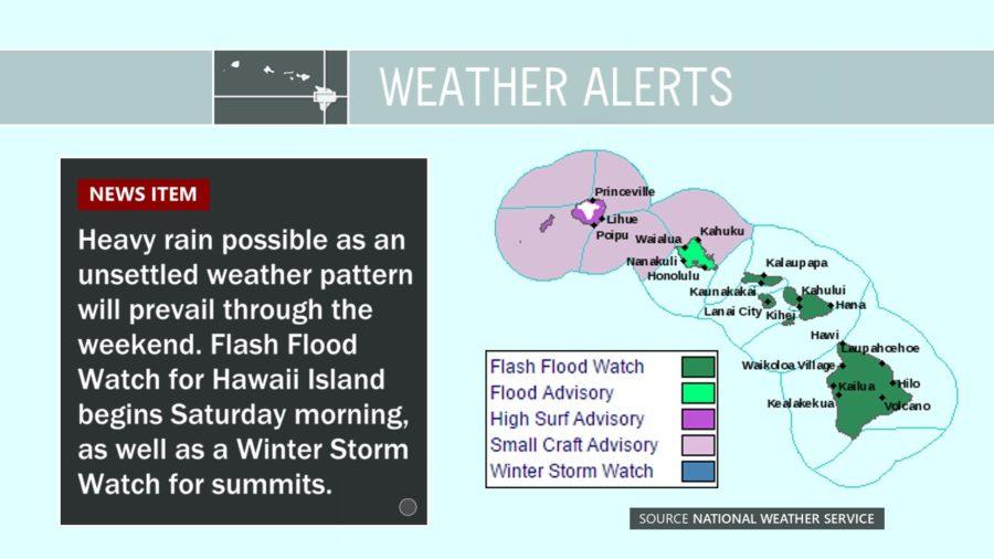 Flash Flood Watch, Winter Storm Watch For Hawaii Island Saturday