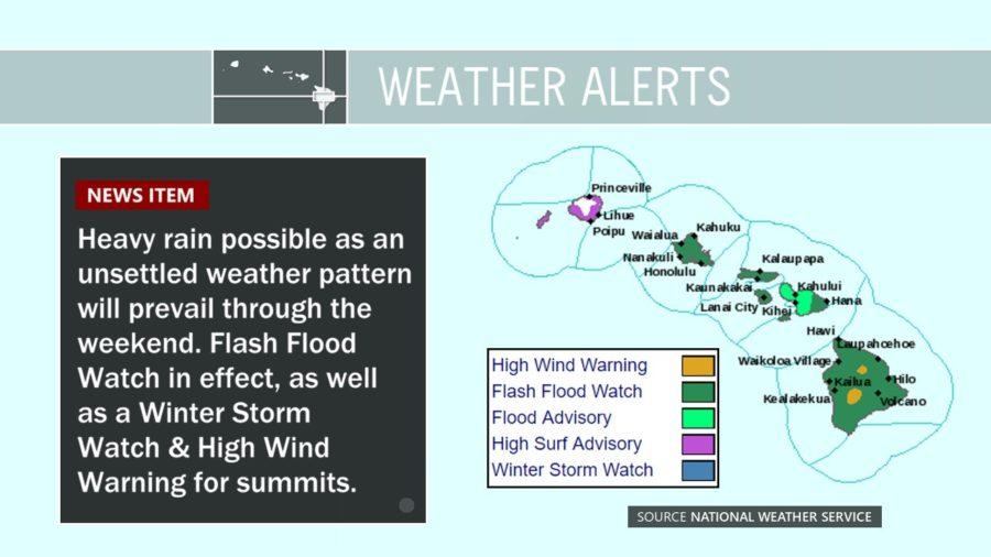 Hawaii: Flash Flood Watch, Winter Storm Watch, High Wind Warning