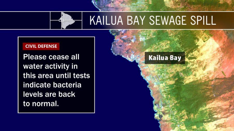 Kona Sewage Spill Closes Beaches Around Kailua Bay