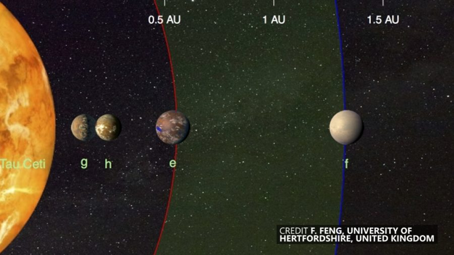 Four Earth-sized Planets Confirmed Orbiting Tau Ceti