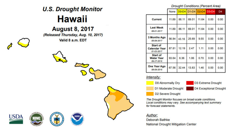 Severe Drought Expands On Hawaii Island