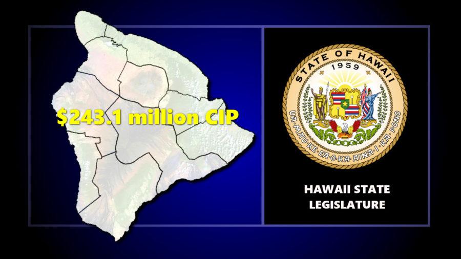 $243 Million For Big Island Projects, Region-By-Region