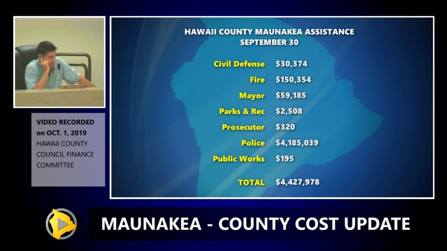VIDEO: Mauna Kea Conflict Costs To Government Scrutinized