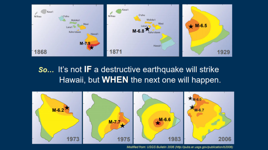 "USGS Updates ""Earthquakes in Hawaii"" Presentation Online"