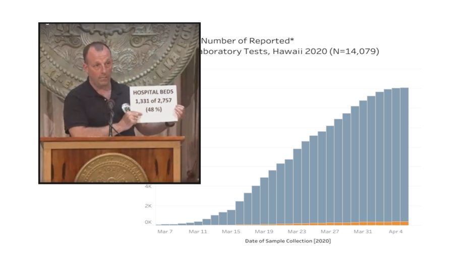 "VIDEO: Hawaii Is Flattening Curve, But ""Not Out Of The Woods Yet"""