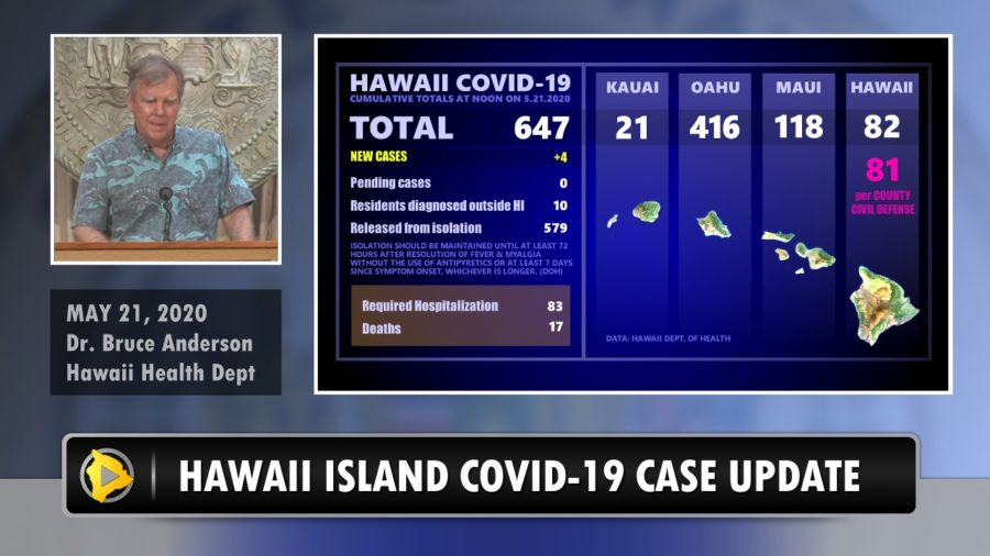 VIDEO: Health Director Updates On Big Island COVID-19 Case Count