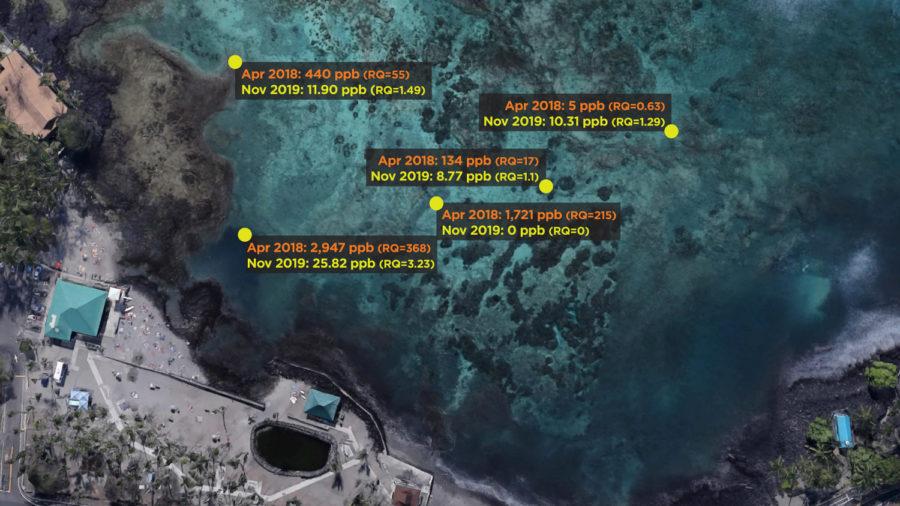 Water Samples Show Oxybenzone Levels Drop In Kahaluʻu Bay