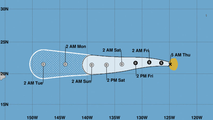 Tropical Storm Lowell Should Be Remnant Low Before Nearing Hawaiʻi