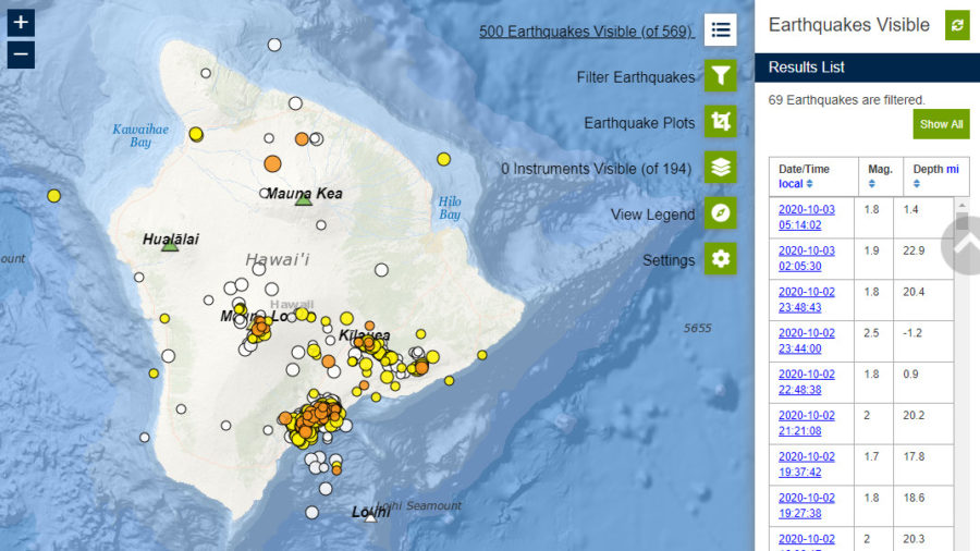 VOLCANO WATCH: How Big Was That Earthquake?